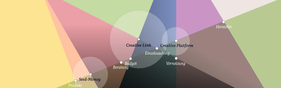 creative_link_0